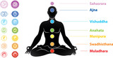 Symbols of seven chakras and man silhouette
