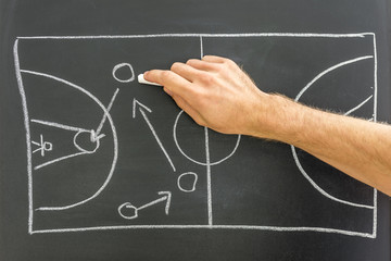 Basketball game strategy