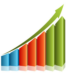 Consistent Growth Chart