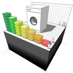 washing machine+energy rating diagram