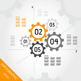 five orange infographic gears with axis poster