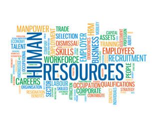 """HUMAN RESOURCES"" Tag Cloud (administration teamwork management)"