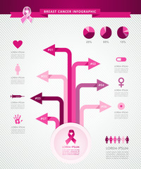 Breast cancer awareness ribbon tree infographics template EPS10