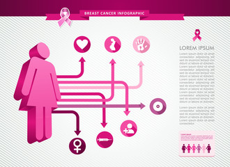 Breast cancer awareness ribbon woman infographics template EPS10