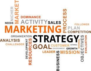 word cloud - marketing strategy