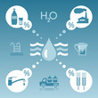 Water resource infographic elements