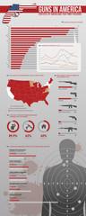 GIE0215 INFOGRAPHICS 범죄 총기사고