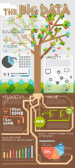 GIE0223  INFOGRAPHICS  IT 빅데이터