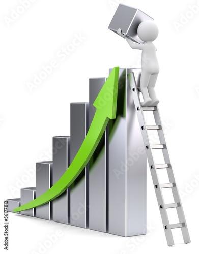Wachstum beschleunigung,