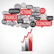 nuage de mots bulles : marché de la finance