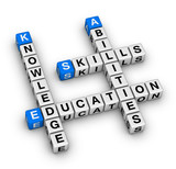 Skills, Knowledge, Abilities, Education