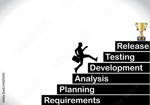 businessman climbing stairs of software development life cycle