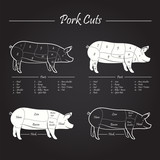 PORK cuts blackboard