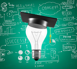 lightbulb with graduation hat