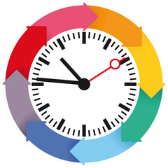Zeit planen