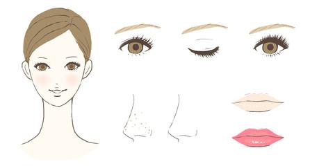 顔のパーツイメージ