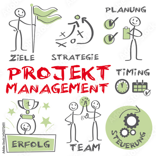Projektmanagement, Planung