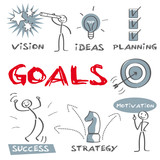 Goals, to reach objectives