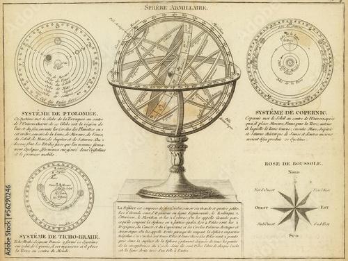 wykres-astronomiczny