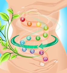 Витаминны для пищеварительного тракта