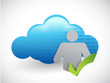icon check mark cloud computing illustration