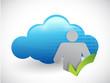 icon check mark cloud computing illustration