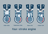 four-stroke engine