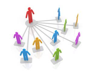 Business scheme. Leadership