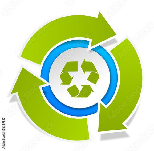 Kreislauf grün Pfeile