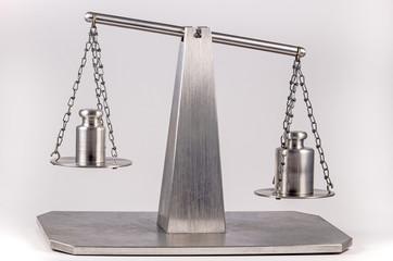 Ungleichgewicht