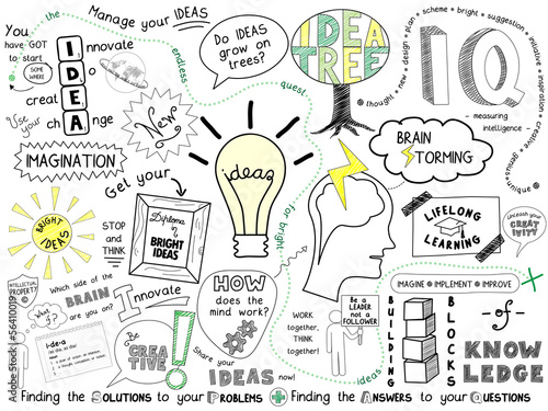"""IDEAS"" Sketch Notes (innovation solutions creativity brain)"
