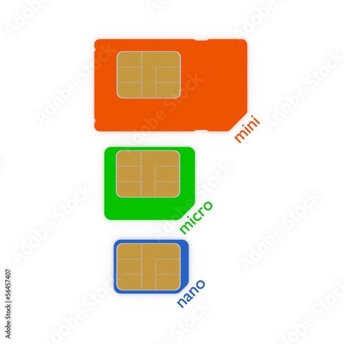 Micro Sim Karte Selber Basteln Chip : Pin Nano Sim Karte Selber Herstellen on Pinterest