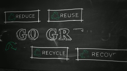 Reduce Reuse Recycle Recover go green