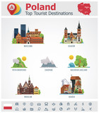 Fototapety Vector Poland travel destinations icon set