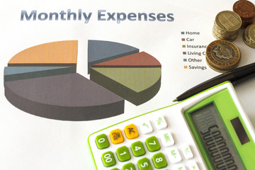 Monthly Expenses Plan.