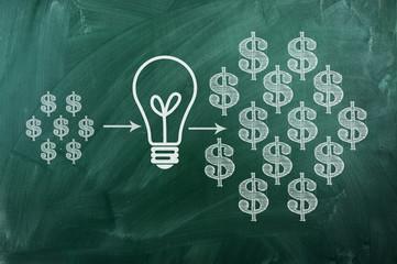idea investment
