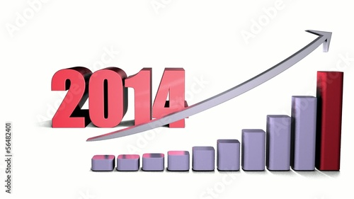 Success Bar Chart with 2014 Animation