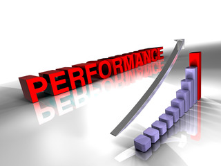 Business Performance with Bar Chart