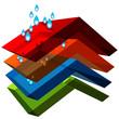 3D Water Resistant Material