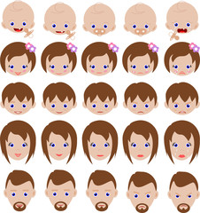 Set of family faces for online panel market research surveys