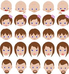 Set of family faces for online panel market research surveys
