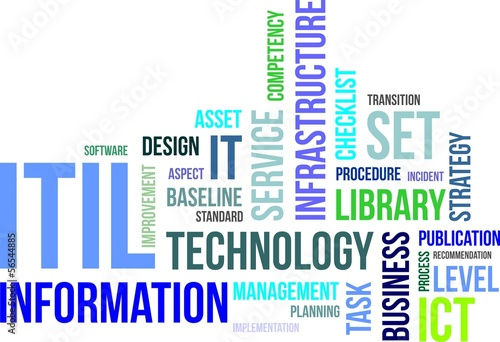 word cloud - itil