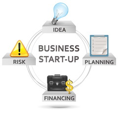 Vector business start-up concept