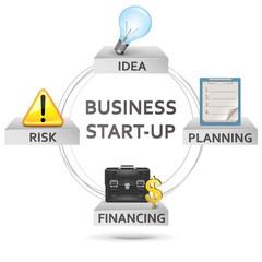 Vector business start-up concept