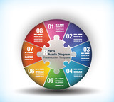 8 sided business wheel chart
