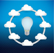 idea bulb cloud computing network diagram