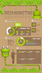 GIE0230 INFOGRAPHICS 환경 그린마켓팅