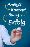 Businessman writing problem analyse konzept losung and erfolg in