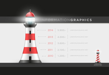 Lighthouse Infographic