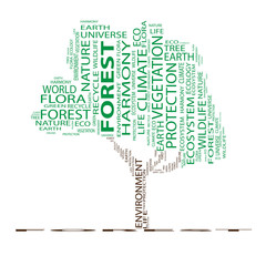 Conceptual green tree word cloud